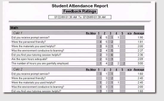 how to write a feedback report